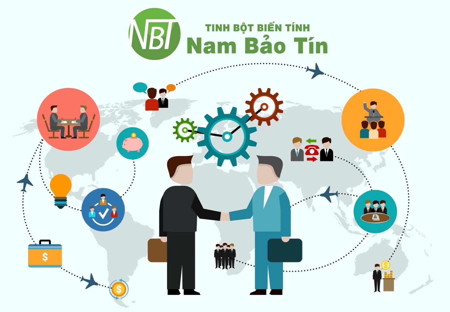 Chương trinh hợp tác bán hàng cùng Nam Bảo Tín